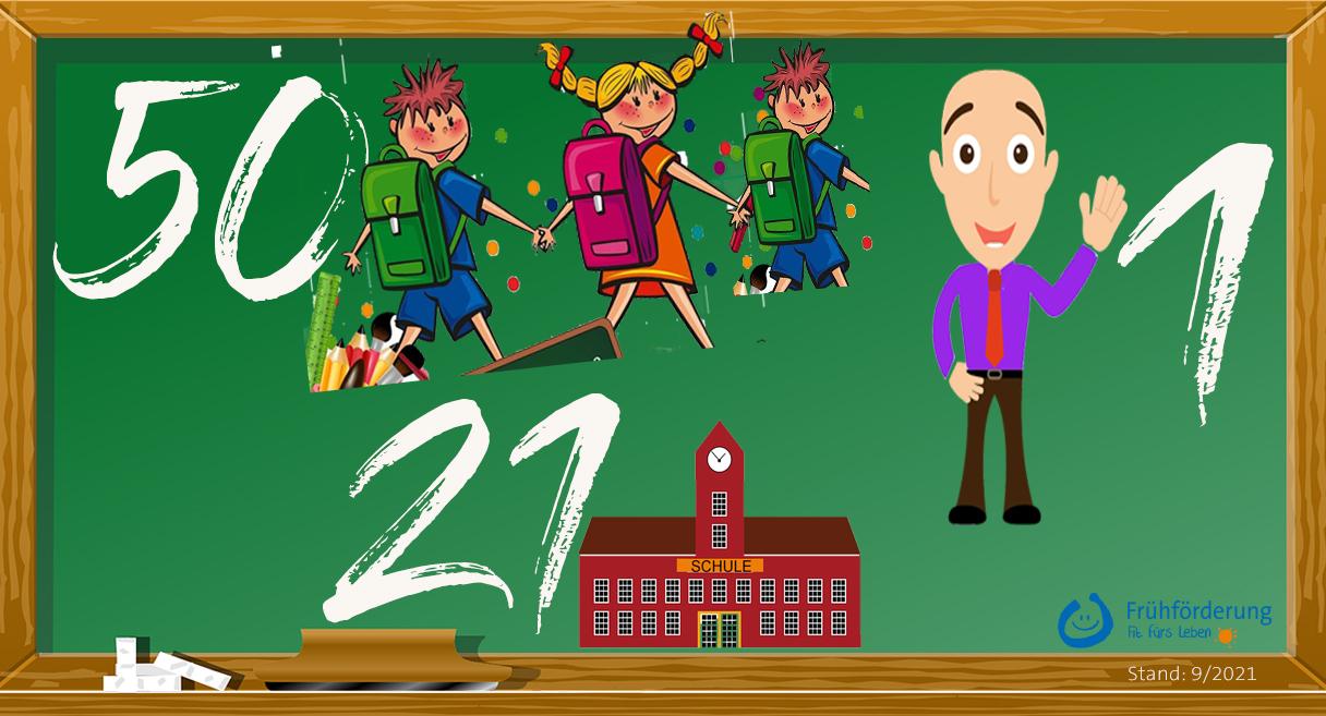 Im neuen Schuljahr 21/22 wird (1) Schulstarthelfer Minkenberg rund 50 Frühförderkinder an 21 Schulen im Nürnberger Land in ihrem ersten Schuljahr begleiten